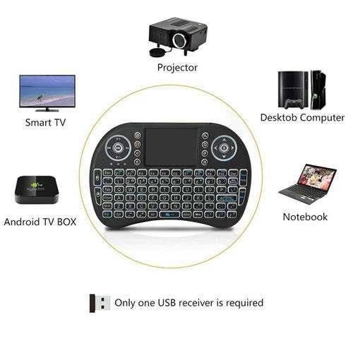 Mini Teclado Inalámbrico Pad Retroiluminado Pc Smart Tv Box Pro