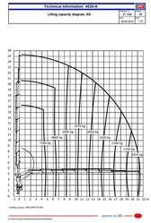 Grua Hidráulica NUEVA HMF 4020 K8  08 Extens.Con winche-DINAMARCA