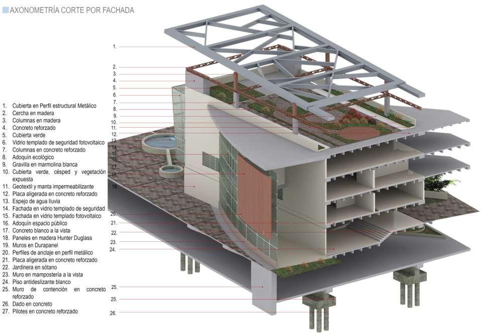 Renders, maquetas y planimetría arquitectónica!