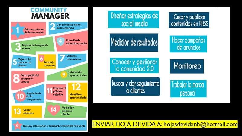 JEFE DE VENTAS COMMUNITY MANAGER