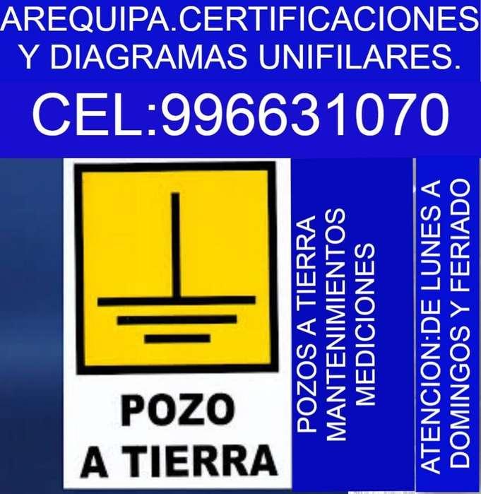 TÉCNICO ELECTRICISTA EN PUESTAS A TIERRA CERTIFICADOS .MANTENIMIENTOS Y MEDICIONES,AREQUIPA,C:996631070,INGENIERO E.