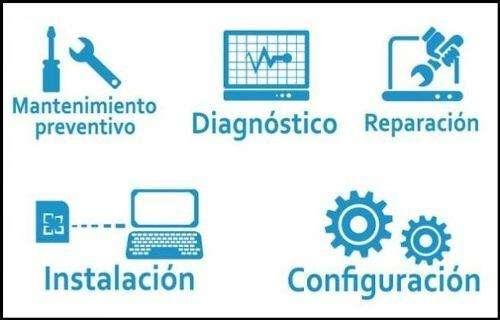 Recuperación de Información Antivirus ,Reparación Pasto