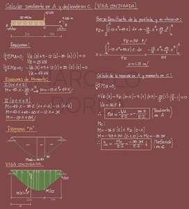 Clases particulare de matematicas secundaria y universitarias