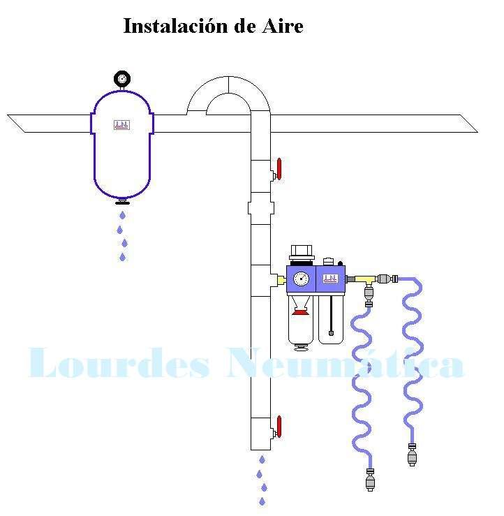 accesorios p instalacion de aire filtro regulador manguera acople 0