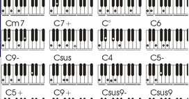 Curso Aprende a Tocar El Piano Fácil y Rápido
