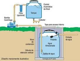 instalaciones sanitarias AGUA . CLOACAS GAS