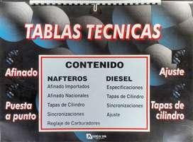 TABLAS TÉCNICAS Automóviles Nacionales e Importados