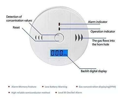 Detector Medidor Monoxido Carbono Mide Exacto Lo Respirado$ 0