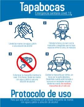 Avisos para prevencion y protocolos