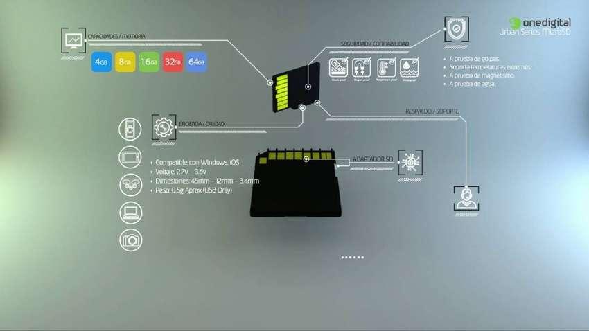 MEMORIA MICRO SD DE 4GB ONE TECHNOLOGY CLASE 1O 0
