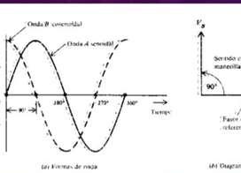 Clases de matemáticas y electricidad básica