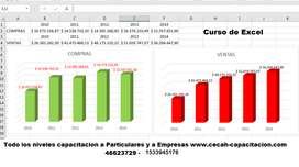 Cursos de Excel para Empresas en Microcentro