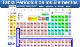 CLASES PERSONALIZADAS DE INGLES MATEMATICAS Y QUIMICA A DOMICILIO