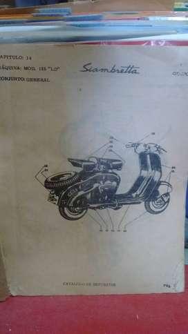 Manual original de Siambretta