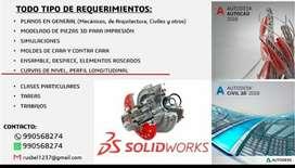 Solidworks Civil 3d Autocad Arcgis