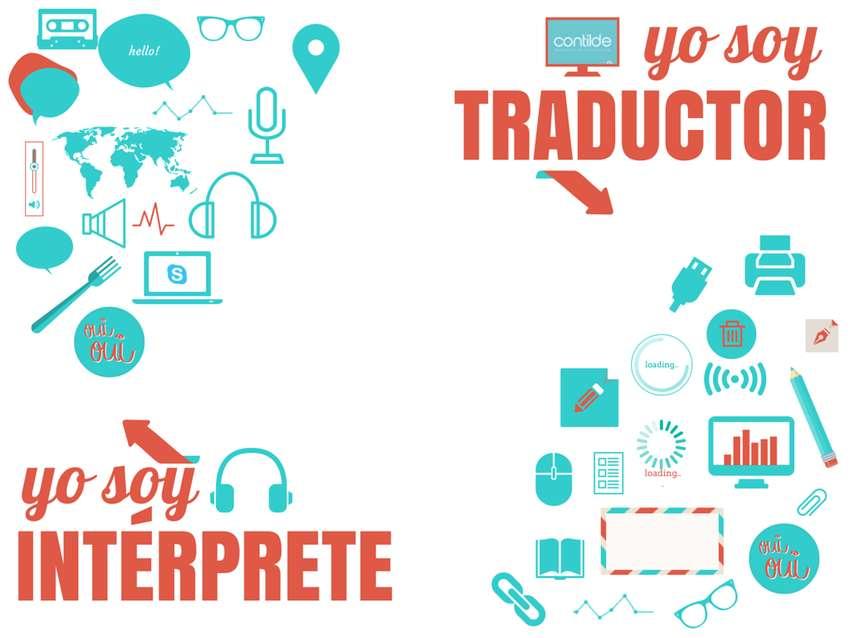 Grupo de Traductores Intérpretes para personas y empresas en Medellin y toda Colombia Ingles Nativo nivel C2 0