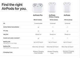Airpods Pro/Normales/Personalizados
