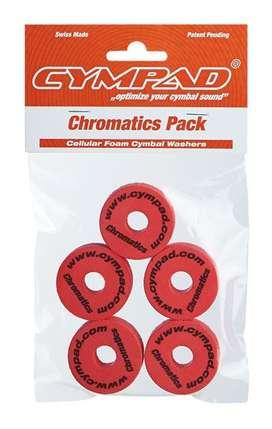 Cympad Chromatics Red (Rojo)