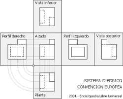 Clases de Dibujo Tecnico, apoyo en Diseño, CBC Arquitectura y materias