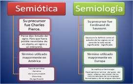catedra gago semiologia cbc paternal clases particulares profesor