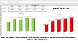 Cursos de Power Pivot Power Query Tablas Dinamicas Macros
