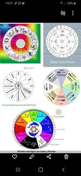 Tarot,Carta Natal,numerologia y más!!!