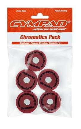 Cympad Chromatics Crimson (Carmesí)
