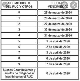 SE REALIZA DECLARACIÓN JURADA ANUAL 2019