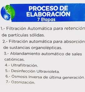 Agua Purificada Guayaquil, botellón a Domicilio $2.00
