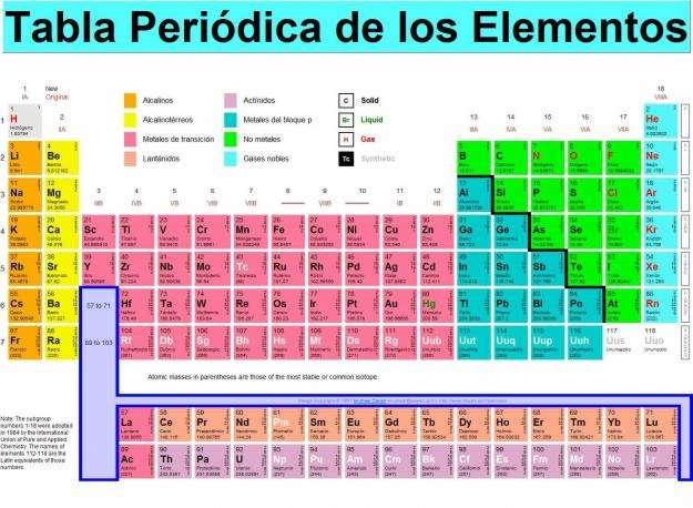 Clases Particulares Química Terciario Ingresos Belgrano Nuñez 0