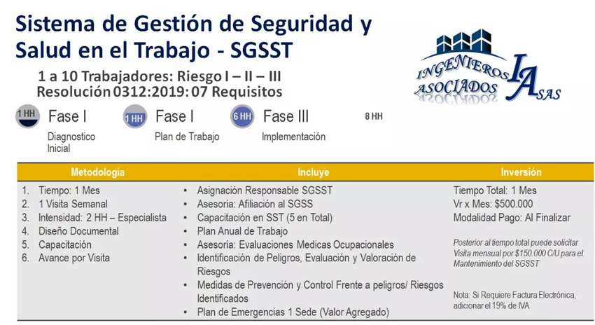 SGSST SGC SGA SEGURIDAD Y SALUD EN EL TRABAJO