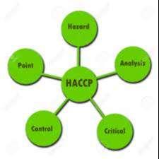 CAPACITACIÓN - HACCP - Aprenderá Conceptos - Controlar: Adoptar todas las medidas necesarias para asegurar el Plan HACCP