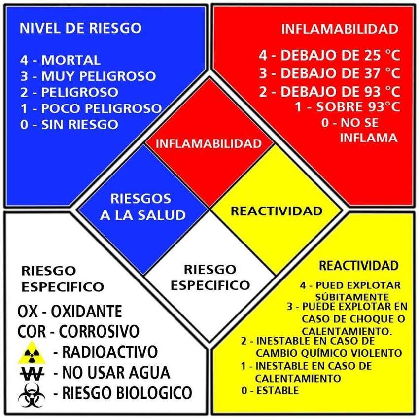 CURSO PARA OBTENER O REVALIDAR LICENCIA ESPECIAL AIV 0