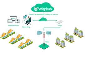 Vendo Negocio de Internet Wisp