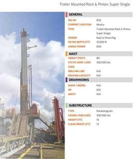 Taladros de perforación petrolera