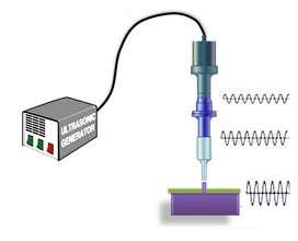 Reparación de equipos de ultrasonido