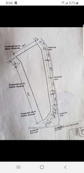 Vendo chuquipata sector pampa vintimilla 1602 m2 de terreno plano