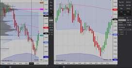 Tutorías de Trading 2.0
