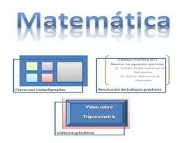 Clases Particulares de Matemática Online. Nivel secundario- Ingreso universitario