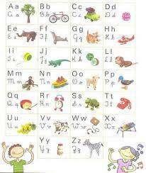 Clases Particulares de Matemática, Física e Ingles