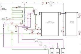 Diseños en AutoCAD Electrical