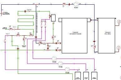 Diseños en AutoCAD Electrical 0