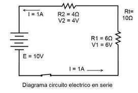 Nivelaciones y clases de circuitos eléctricos, electrónica. Cursos y clases sobre Arduino. Proyectos