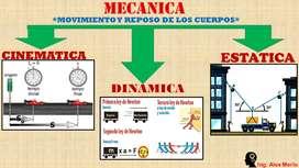 MATEMATICAS, FISICA, CALCULO, ALGEBRA, REDES ELECTRICAS - ING ALEX MERLO
