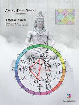 Carta Natal Hindú Astrología Vedica Personalizada