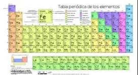 Clases Particulares Química Nuñez