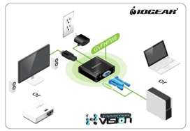 VGA A HDMI GRAN CALIDAD HED PRO DIVISION PROFESIONAL DE  HED ELECTRONICS SAC