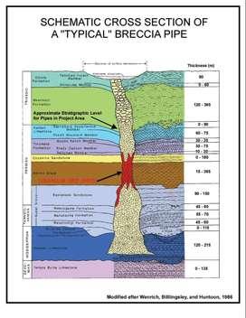 INGENIERIA GEOLOGICA-GEOTECNIA