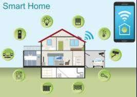 Diseño y Elaboración de controles para casas Inteligentes