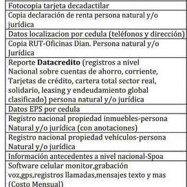 DETECTIVES PRIVADOS EN EL VALLE DEL CAUCA